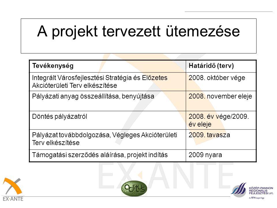 A projekt tervezett ütemezése TevékenységHatáridő (terv) Integrált Városfejlesztési Stratégia és Előzetes Akcióterületi Terv elkészítése 2008. október