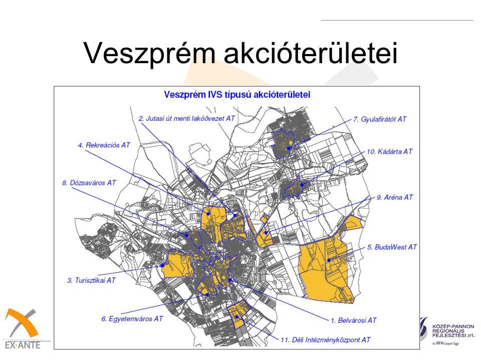 Belvárosi AT tervezett fejlesztései Önkormányzati •Bevásárlóutca burkolatmegújítás •Kapcsolódó belvárosi közterület megújítás; zöldterület fejlesztés; •Vörösmarty tér megújítása és ügyfélszolgálati központ kialakítása; Privát •volt bútorgyári területen kereskedelmi-szolgáltató központ; •volt SÉD mozi felújítása és átalakítása; •Homlokzat és épületbelső megújítások (Kossuh L.