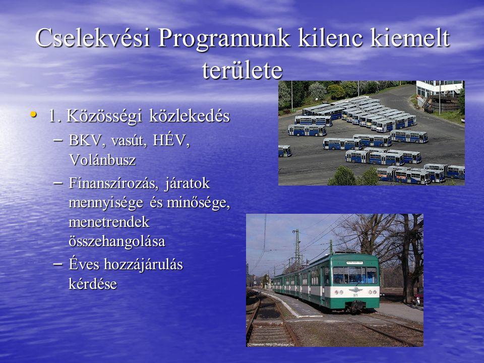 Cselekvési Programunk kilenc kiemelt területe • 1. Közösségi közlekedés – BKV, vasút, HÉV, Volánbusz – Finanszírozás, járatok mennyisége és minősége,