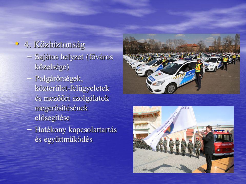 • 4. Közbiztonság – Sajátos helyzet (főváros közelsége) – Polgárőrségek, közterület-felügyeletek és mezőőri szolgálatok megerősítésének elősegítése –