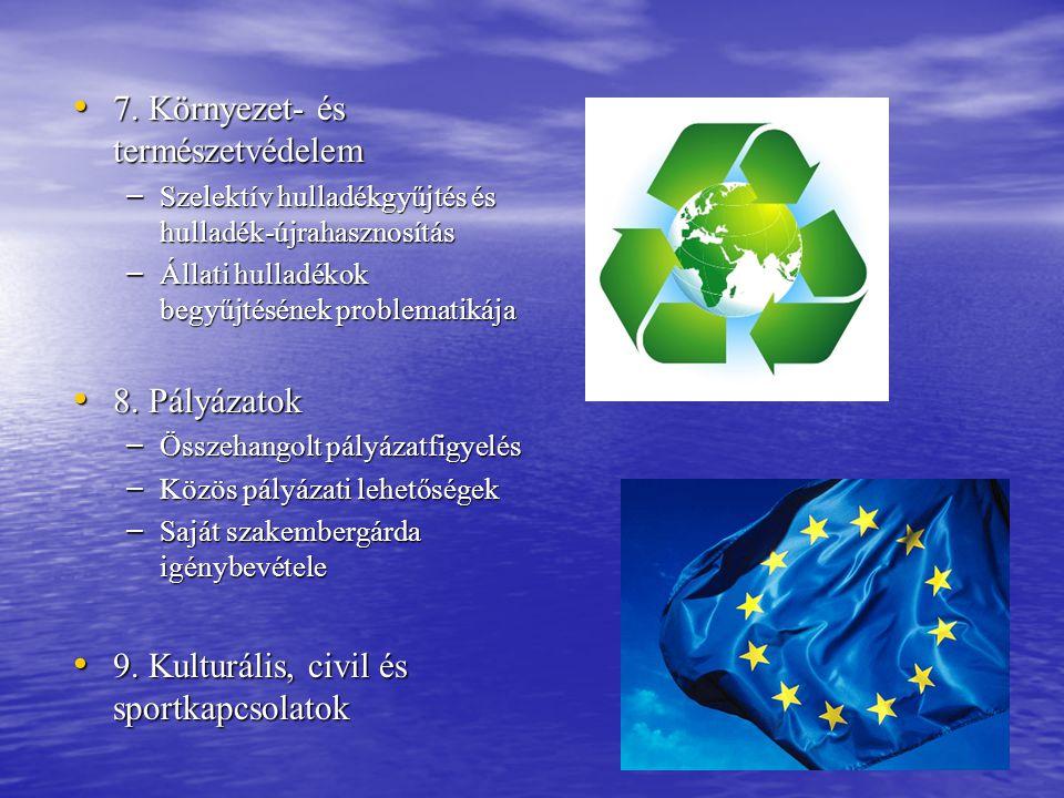 • 7. Környezet- és természetvédelem – Szelektív hulladékgyűjtés és hulladék-újrahasznosítás – Állati hulladékok begyűjtésének problematikája • 8. Pály