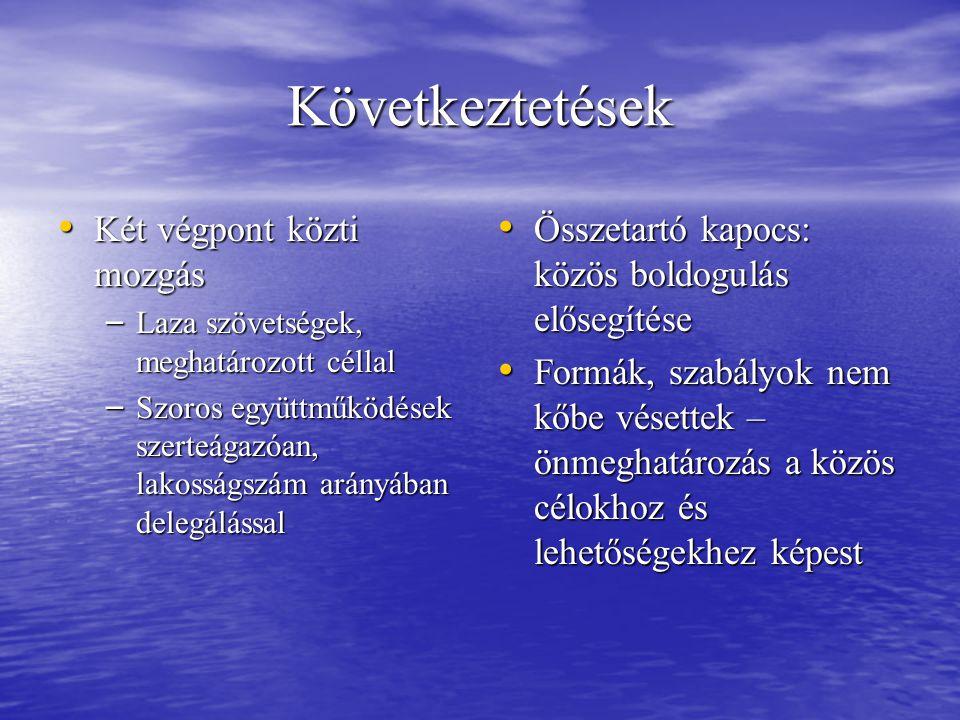 Következtetések • Két végpont közti mozgás – Laza szövetségek, meghatározott céllal – Szoros együttműködések szerteágazóan, lakosságszám arányában del