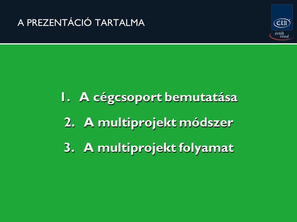 A PREZENTÁCIÓ TARTALMA 1.A cégcsoport bemutatása 2.A multiprojekt módszer 3.A multiprojekt folyamat 1.A cégcsoport bemutatása 2.A multiprojekt módszer 3.A multiprojekt folyamat