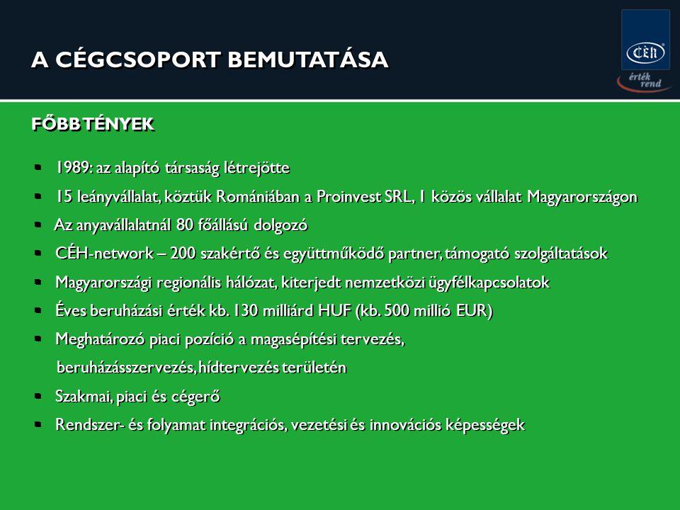 FŐBB TÉNYEK A CÉGCSOPORT BEMUTATÁSA FŐBB TÉNYEK  1989: az alapító társaság létrejötte  15 leányvállalat, köztük Romániában a Proinvest SRL, 1 közös vállalat Magyarországon  Az anyavállalatnál 80 főállású dolgozó  CÉH-network – 200 szakértő és együttműködő partner, támogató szolgáltatások  Magyarországi regionális hálózat, kiterjedt nemzetközi ügyfélkapcsolatok  Éves beruházási érték kb.