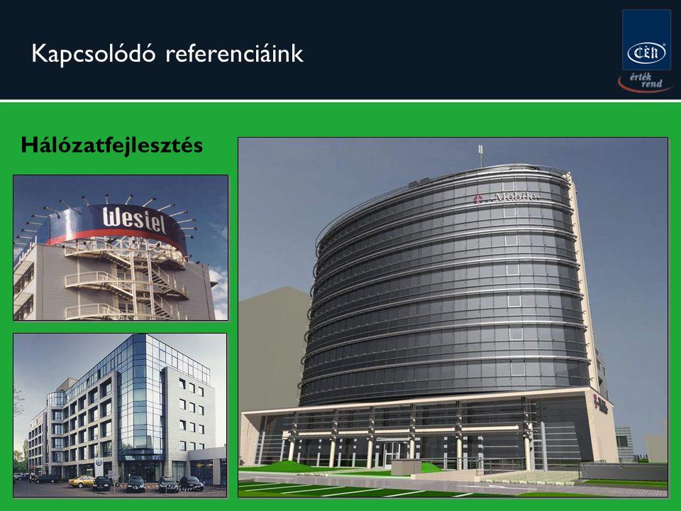 Kapcsolódó referenciáink Hálózatfejlesztés