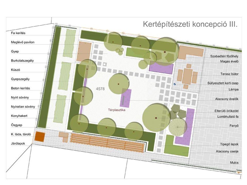  változatok 5. koncepciók Nyitott kert az EASTART Galériában 2. MINTAPROJEKT ELŐKÉSZÍTÉS – ZÖLD FORRÁS 2012. – REGIORIS KÖZHASZNÚ EGYESÜLET