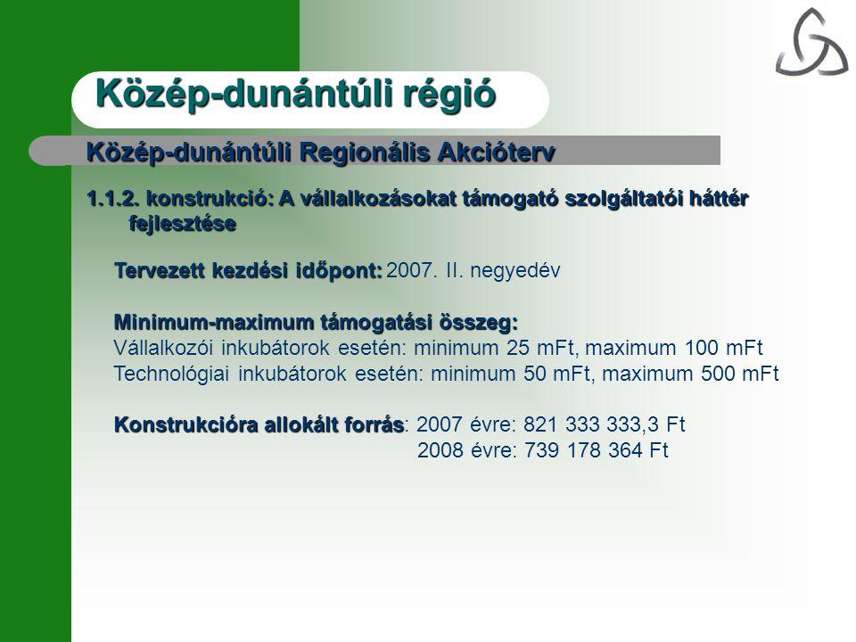 Közép-dunántúli régió Közép-dunántúli Regionális Akcióterv 1.1.2.