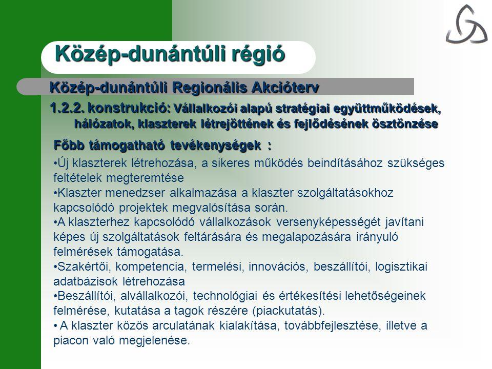 Közép-dunántúli régió Közép-dunántúli Regionális Akcióterv 1.2.2.