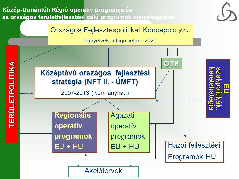 Közép-dunántúli régió Közép-dunántúli Regionális Akcióterv 3.1.1.