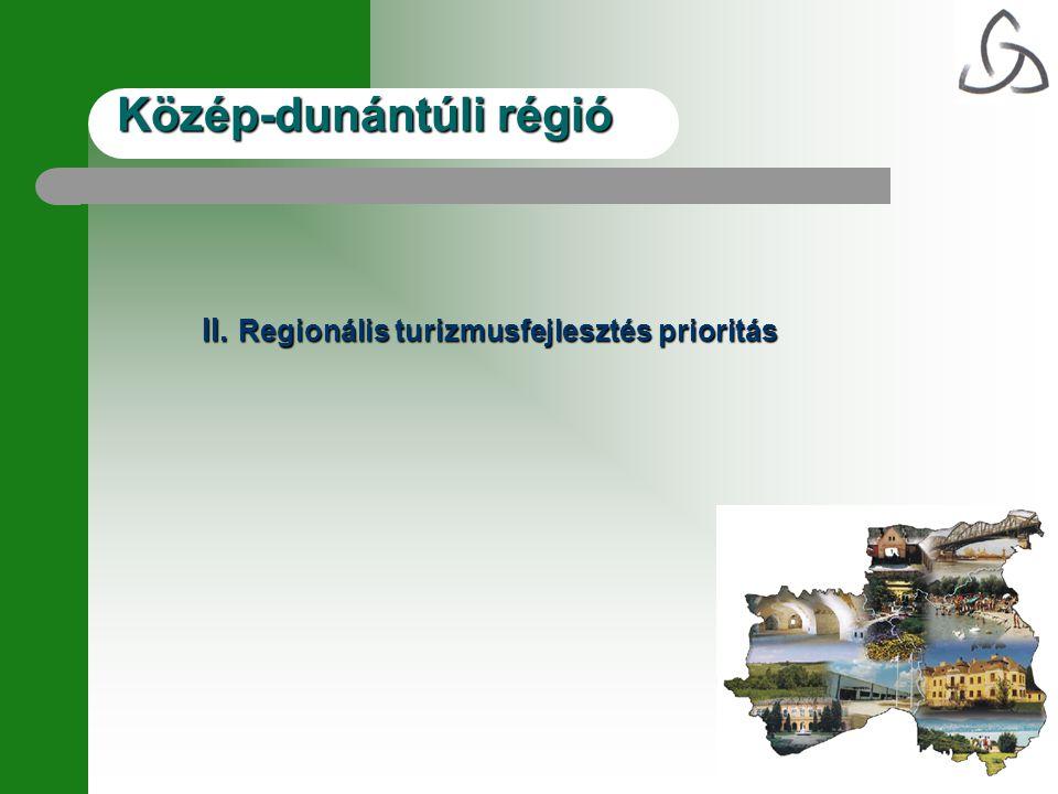 Közép-dunántúli régió II. Regionális turizmusfejlesztés prioritás