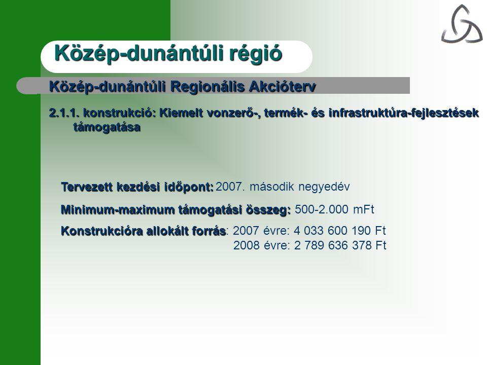 Közép-dunántúli régió Közép-dunántúli Regionális Akcióterv 2.1.1.