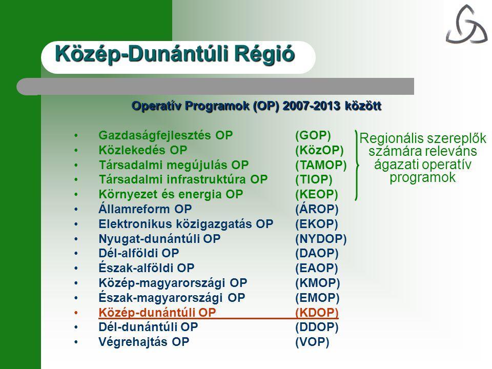 Közép-Dunántúli Régió Operatív Programok (OP) 2007-2013 között •Gazdaságfejlesztés OP (GOP) •Közlekedés OP (KözOP) •Társadalmi megújulás OP (TAMOP) •Társadalmi infrastruktúra OP (TIOP) •Környezet és energia OP (KEOP) •Államreform OP (ÁROP) •Elektronikus közigazgatás OP (EKOP) •Nyugat-dunántúli OP (NYDOP) •Dél-alföldi OP (DAOP) •Észak-alföldi OP (EAOP) •Közép-magyarországi OP (KMOP) •Észak-magyarországi OP (EMOP) •Közép-dunántúli OP (KDOP) •Dél-dunántúli OP (DDOP) •Végrehajtás OP (VOP) Regionális szereplők számára releváns ágazati operatív programok