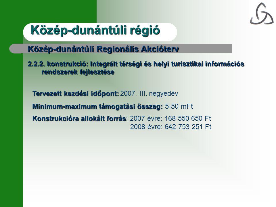 Közép-dunántúli régió Közép-dunántúli Regionális Akcióterv 2.2.2.