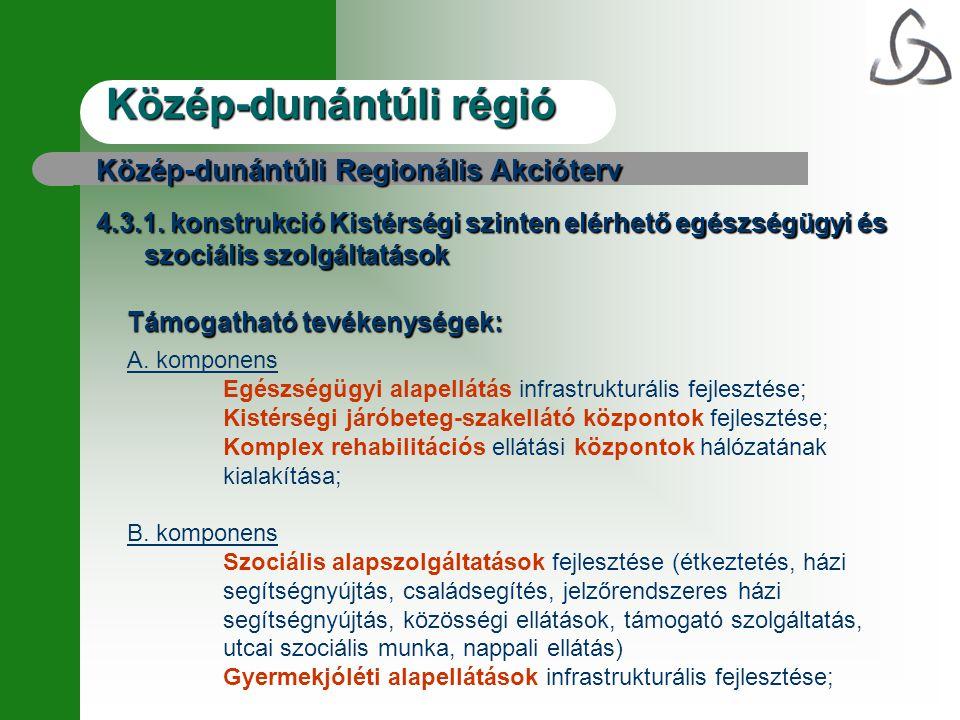Közép-dunántúli régió Közép-dunántúli Regionális Akcióterv 4.3.1.