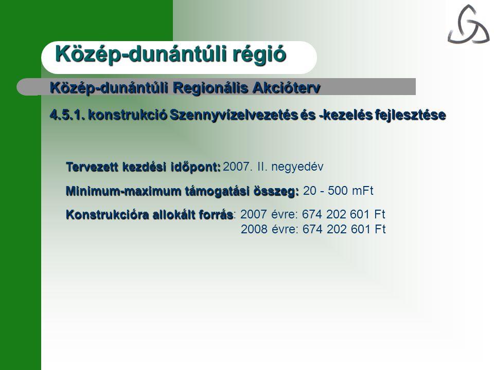 Közép-dunántúli régió Közép-dunántúli Regionális Akcióterv 4.5.1.
