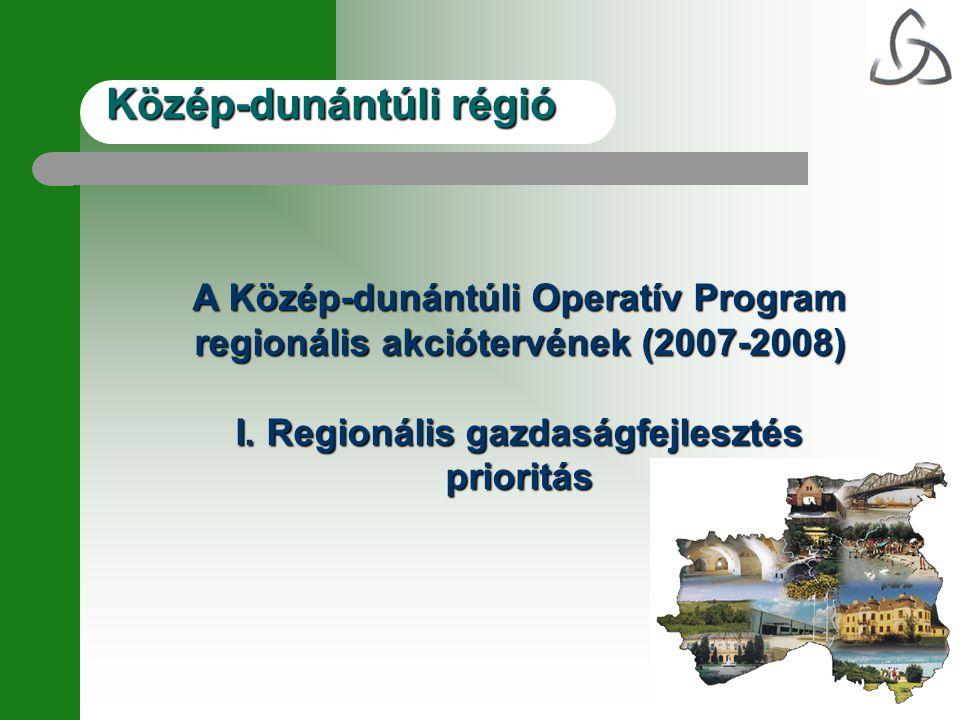Közép-dunántúli régió Közép-dunántúli Regionális Akcióterv I.Regionális gazdaságfejlesztés prioritás 1.1.