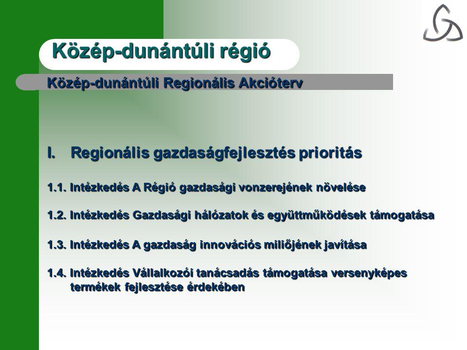 Közép-dunántúli régió Közép-dunántúli Regionális Akcióterv 4.6.3.