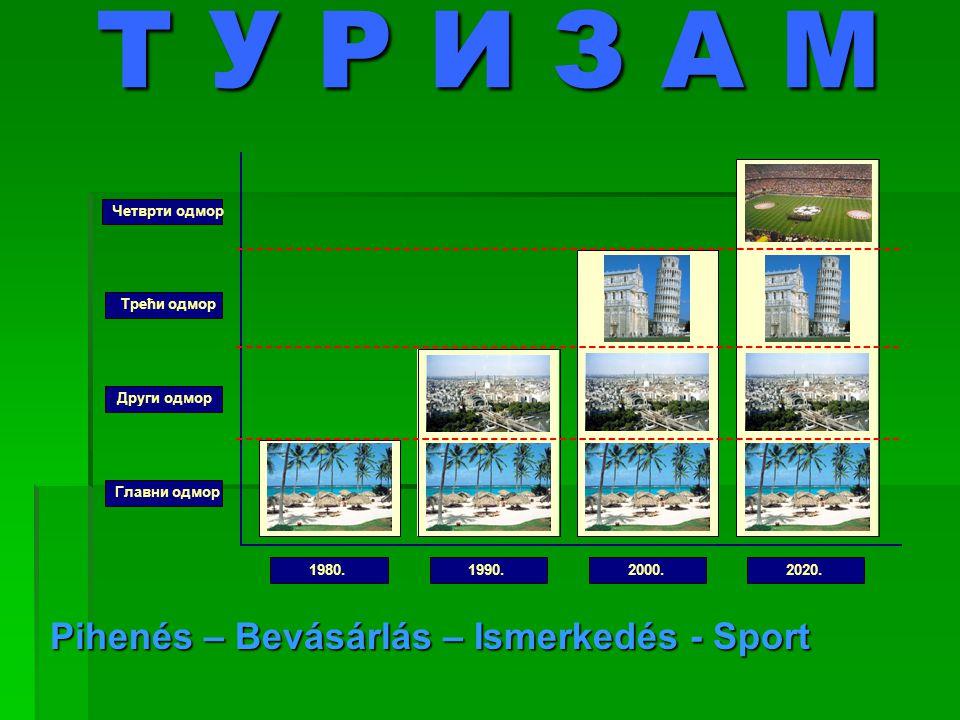 Т У Р И З А М Pihenés – Bevásárlás – Ismerkedés - Sport 1980.1990.2000.2020.