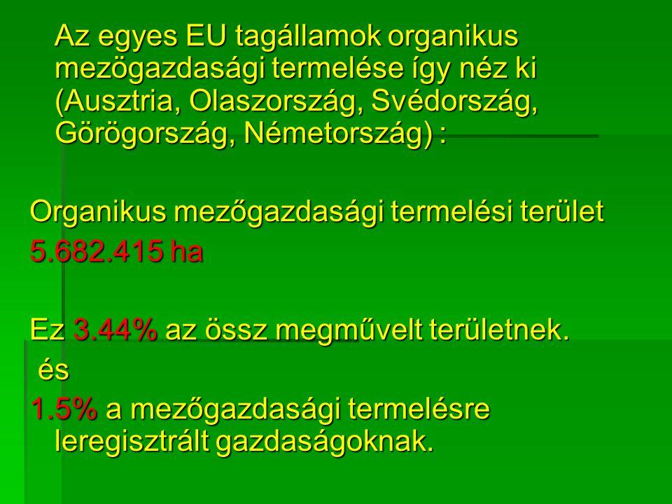 Az egyes EU tagállamok organikus mezögazdasági termelése így néz ki (Ausztria, Olaszország, Svédország, Görögország, Németország) : Оrganikus mezőgazdasági termelési terület 5.682.415 hа Ez 3.44% az össz megművelt területnek.