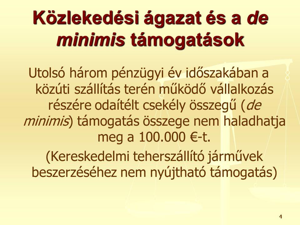 5 De minimis támogatások mértéke Minden egyéb vállalkozás esetén: Támogatás mértéke: 200.000 € (jelenértéken) Utolsó három pénzügyi év időszakában bármely vállalkozás részére odaítélt csekély összegű (de minimis) támogatás összege nem haladhatja meg a határértéket.