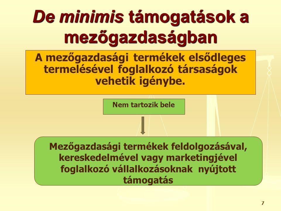 8 Agrár de minimis támogatások EU 1535/2007 rendelete foglalkozik vele.