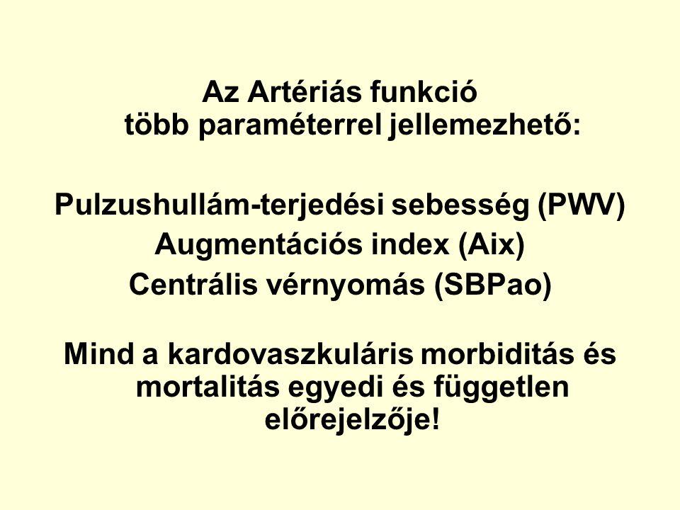 Az Artériás funkció több paraméterrel jellemezhető: Pulzushullám-terjedési sebesség (PWV) Augmentációs index (Aix) Centrális vérnyomás (SBPao) Mind a