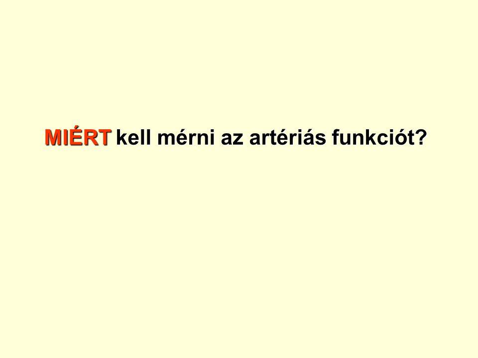 Horvath, I.et al.: University of Pécs, Dept.