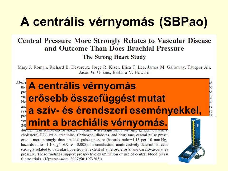 A centrális vérnyomás (SBPao) A centrális vérnyomás erősebb összefüggést mutat a szív- és érendszeri eseményekkel, mint a brachiális vérnyomás.