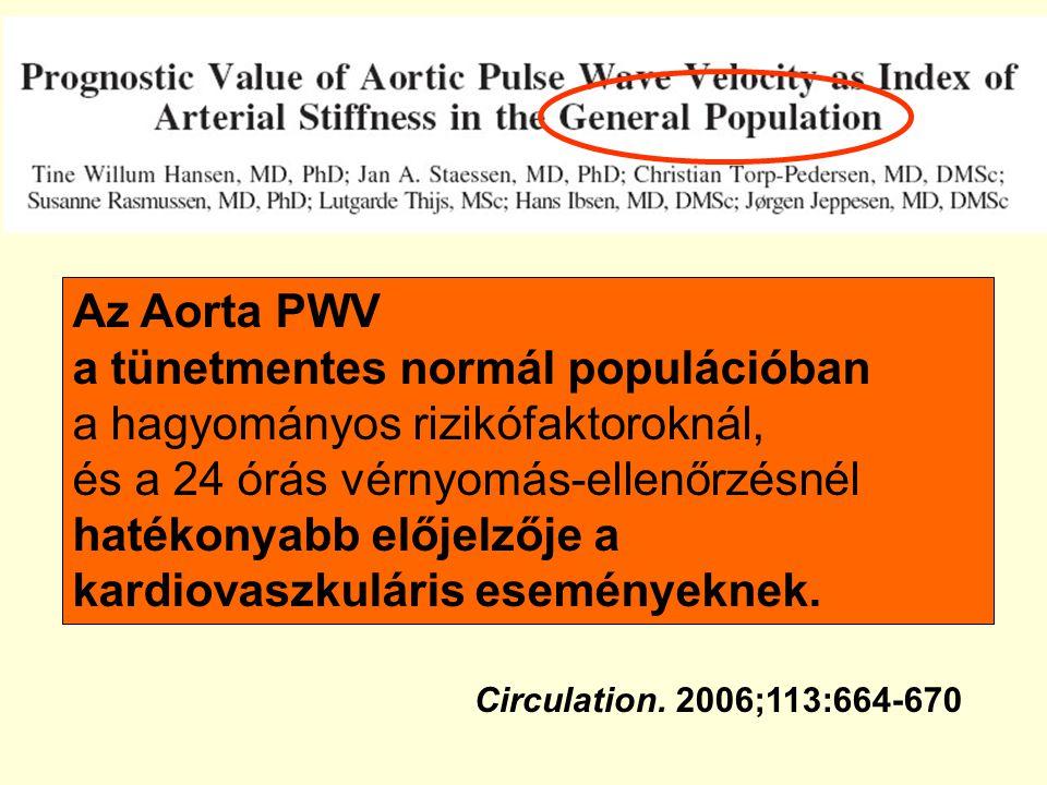 Circulation. 2006;113:664-670 Az Aorta PWV a tünetmentes normál populációban a hagyományos rizikófaktoroknál, és a 24 órás vérnyomás-ellenőrzésnél hat
