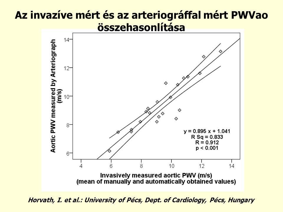 Horvath, I. et al.: University of Pécs, Dept. of Cardiology, Pécs, Hungary Az invazíve mért és az arteriográffal mért PWVao összehasonlítása