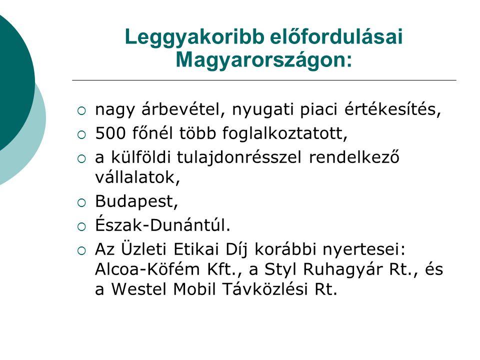 Leggyakoribb előfordulásai Magyarországon:  nagy árbevétel, nyugati piaci értékesítés,  500 főnél több foglalkoztatott,  a külföldi tulajdonrésszel rendelkező vállalatok,  Budapest,  Észak-Dunántúl.