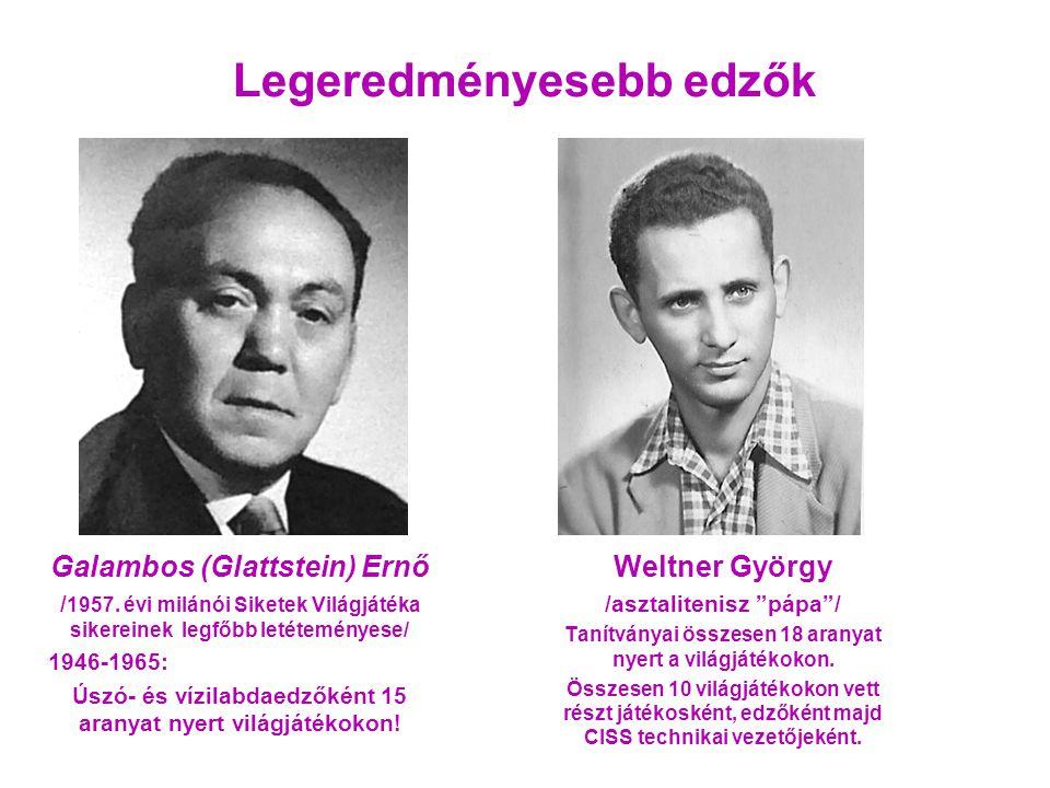 Legeredményesebb edzők Galambos (Glattstein) Ernő / 1957.