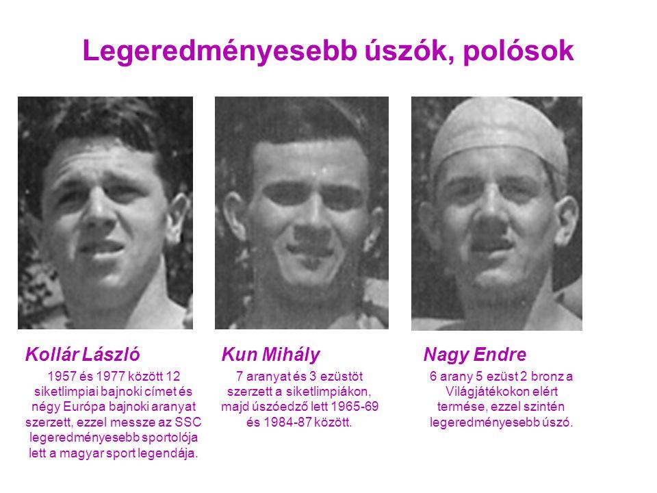 Legeredményesebb úszók, polósok Kollár László 1957 és 1977 között 12 siketlimpiai bajnoki címet és négy Európa bajnoki aranyat szerzett, ezzel messze az SSC legeredményesebb sportolója lett a magyar sport legendája.