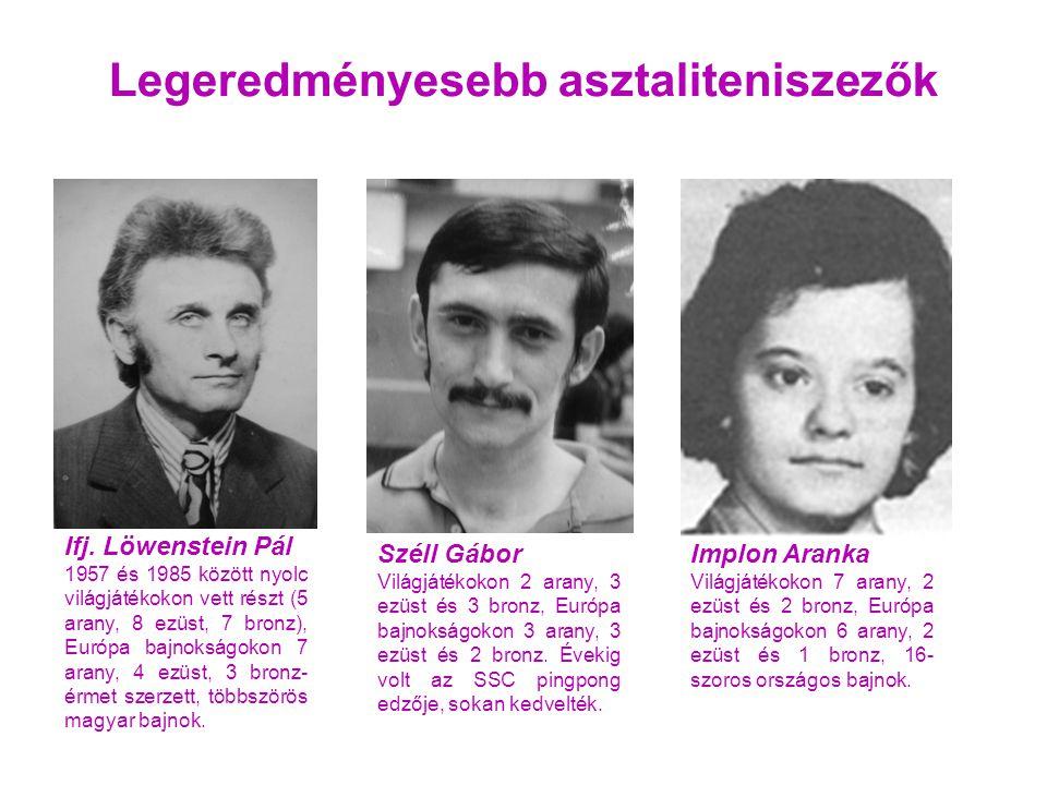 Legeredményesebb asztaliteniszezők Ifj. Löwenstein Pál 1957 és 1985 között nyolc világjátékokon vett részt (5 arany, 8 ezüst, 7 bronz), Európa bajnoks
