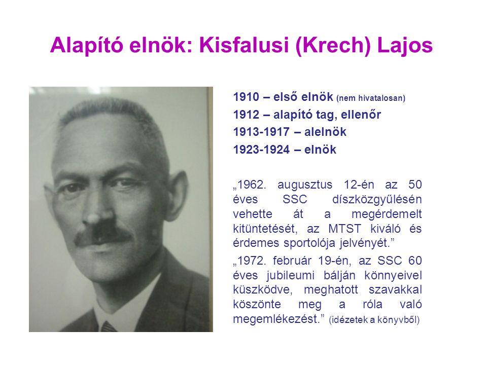 """1910 – első elnök (nem hivatalosan) 1912 – alapító tag, ellenőr 1913-1917 – alelnök 1923-1924 – elnök """"1962. augusztus 12-én az 50 éves SSC díszközgyű"""
