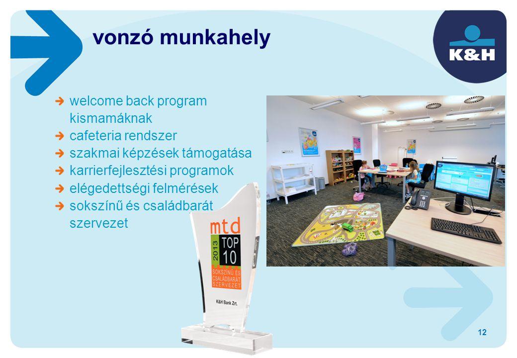 welcome back program kismamáknak cafeteria rendszer szakmai képzések támogatása karrierfejlesztési programok elégedettségi felmérések sokszínű és csal