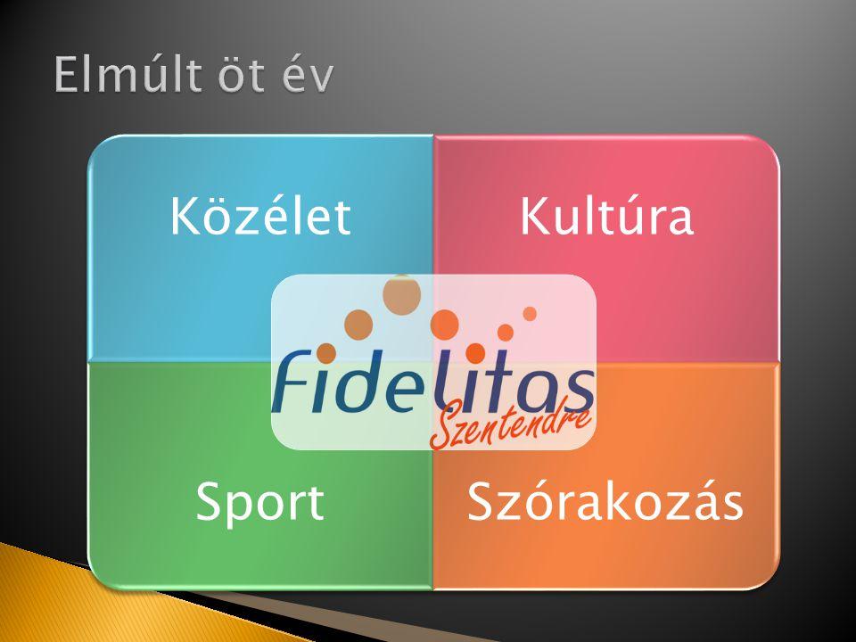 KözéletKultúra SportSzórakozás