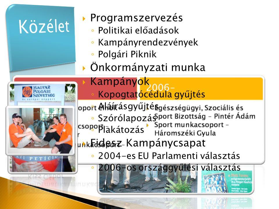  Programszervezés ◦ Politikai előadások ◦ Kampányrendezvények ◦ Polgári Piknik  Önkormányzati munka  Kampányok ◦ Kopogtatócédula gyűjtés ◦ Aláírásgyűjtés ◦ Szórólapozás ◦ Plakátozás  Fidesz Kampánycsapat ◦ 2004-es EU Parlamenti választás ◦ 2006-os országgyűlési választás