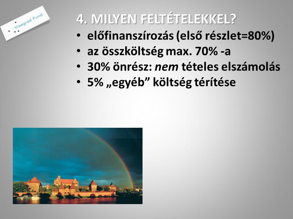 2012. Magyarország Támogatások: kis támogatás: 153.446e€ ált.
