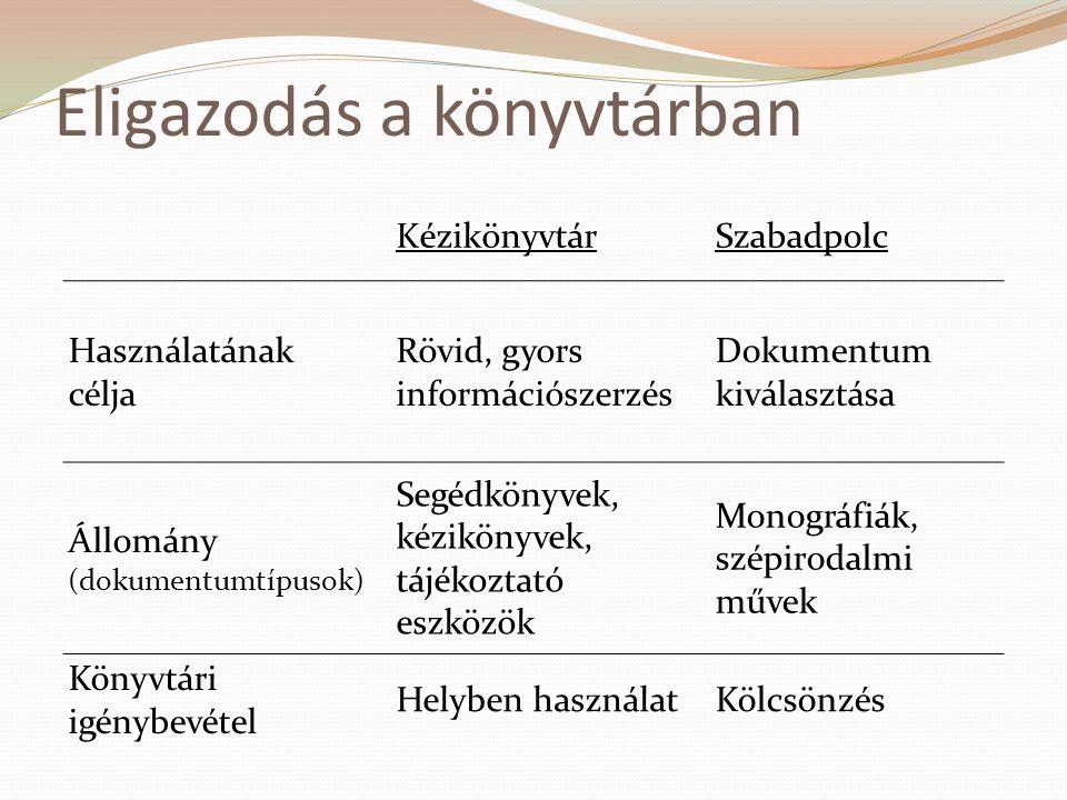 Eligazodás a könyvtárban KézikönyvtárSzabadpolc Használatának célja Rövid, gyors információszerzés Dokumentum kiválasztása Állomány (dokumentumtípusok