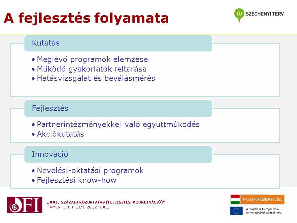 """""""XXI. SZÁZADI KÖZOKTATÁS ( FEJLESZTÉS, KOORDINÁCIÓ )"""" TÁMOP-3.1.1-11/1-2012-0001 A fejlesztés folyamata •Meglévő programok elemzése •Működő gyakorlato"""