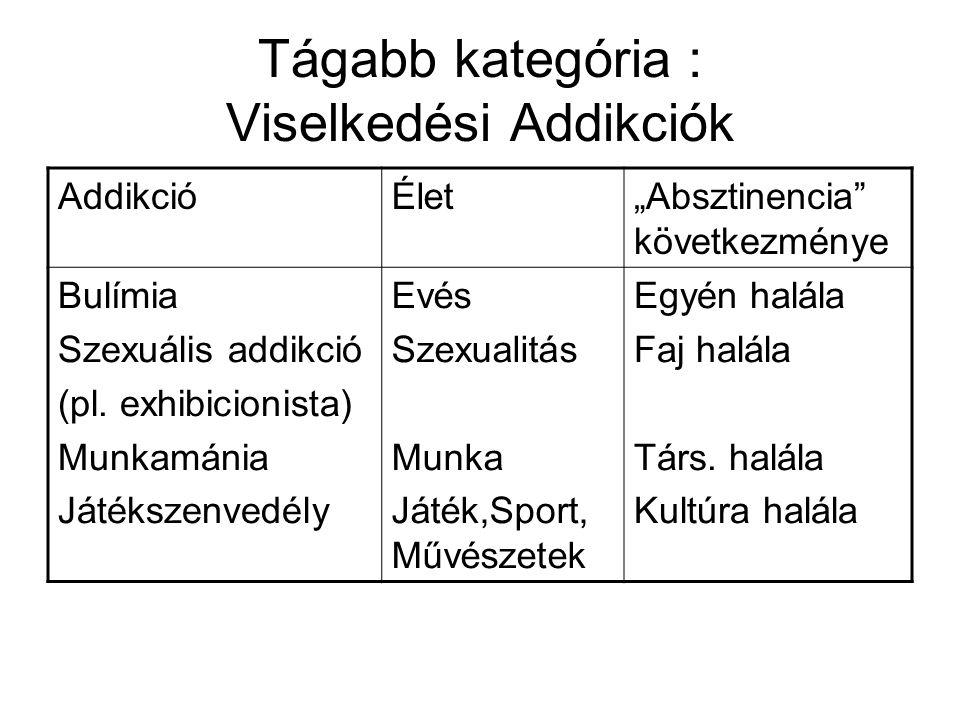 """Tágabb kategória : Viselkedési Addikciók AddikcióÉlet""""Absztinencia"""" következménye Bulímia Szexuális addikció (pl. exhibicionista) Munkamánia Játékszen"""