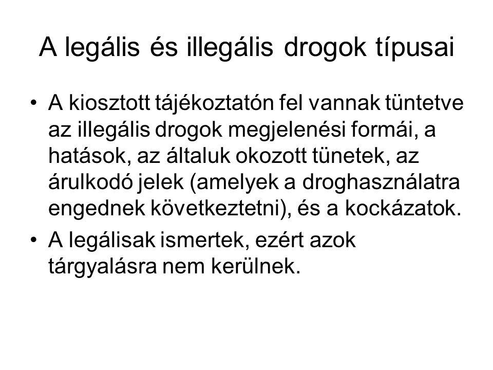 A legális és illegális drogok típusai •A kiosztott tájékoztatón fel vannak tüntetve az illegális drogok megjelenési formái, a hatások, az általuk okoz