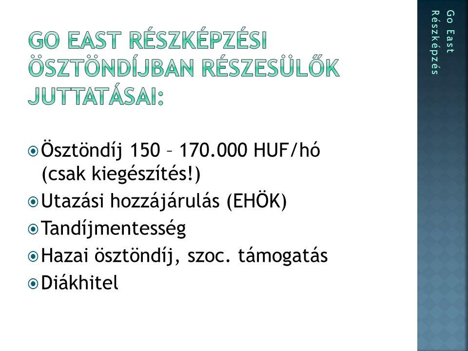  Ösztöndíj 150 – 170.000 HUF/hó (csak kiegészítés!)  Utazási hozzájárulás (EHÖK)  Tandíjmentesség  Hazai ösztöndíj, szoc.