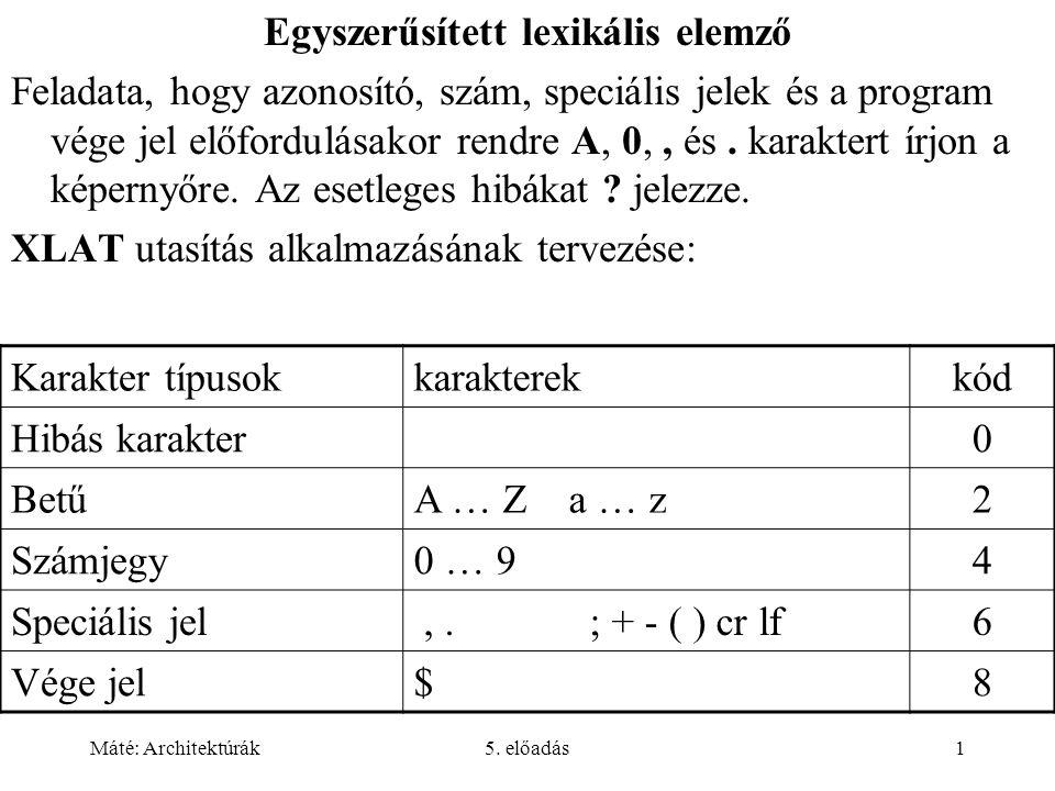 Máté: Architektúrák5. előadás1 Egyszerűsített lexikális elemző Feladata, hogy azonosító, szám, speciális jelek és a program vége jel előfordulásakor r