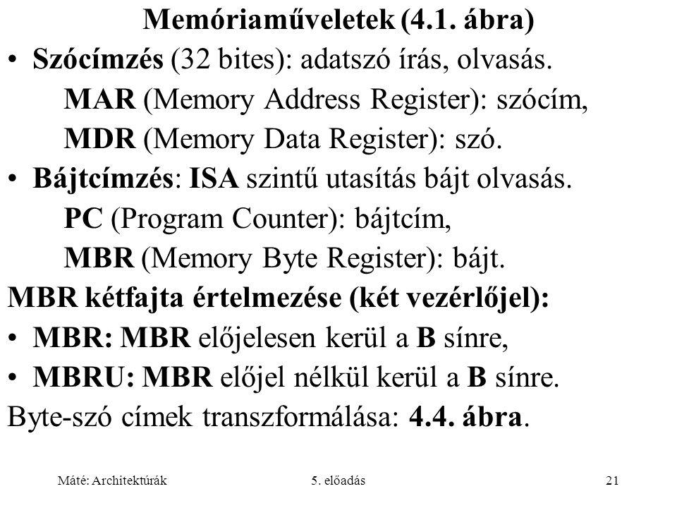 Máté: Architektúrák5. előadás21 Memóriaműveletek (4.1. ábra) •Szócímzés (32 bites): adatszó írás, olvasás. MAR (Memory Address Register): szócím, MDR