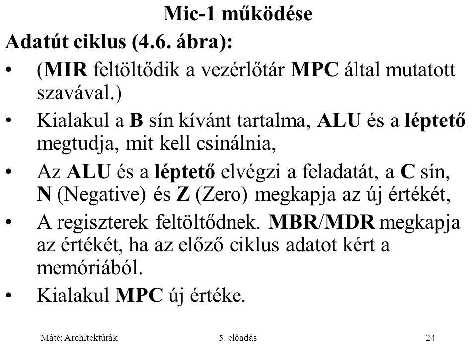 Máté: Architektúrák5. előadás24 Mic-1 működése Adatút ciklus (4.6. ábra): •(MIR feltöltődik a vezérlőtár MPC által mutatott szavával.) •Kialakul a B s