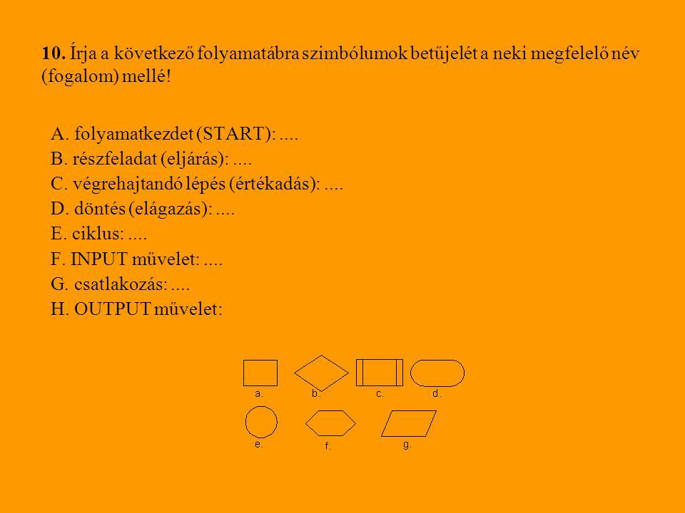 10. Írja a következő folyamatábra szimbólumok betűjelét a neki megfelelő név (fogalom) mellé! A. folyamatkezdet (START):.... B. részfeladat (eljárás):
