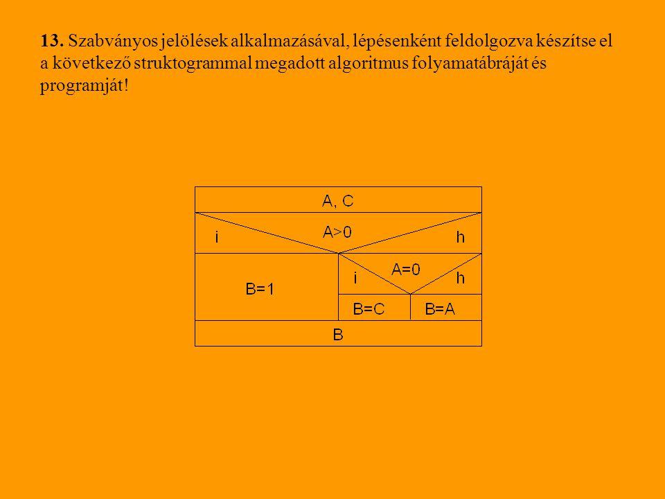 13. Szabványos jelölések alkalmazásával, lépésenként feldolgozva készítse el a következő struktogrammal megadott algoritmus folyamatábráját és program