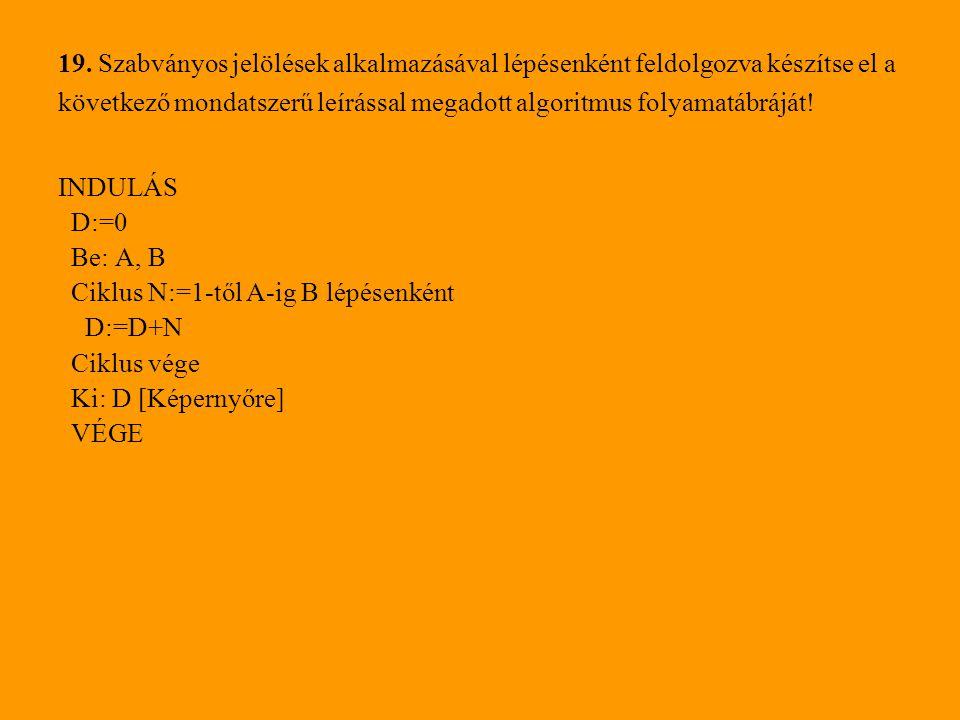 19. Szabványos jelölések alkalmazásával lépésenként feldolgozva készítse el a következő mondatszerű leírással megadott algoritmus folyamatábráját! IND